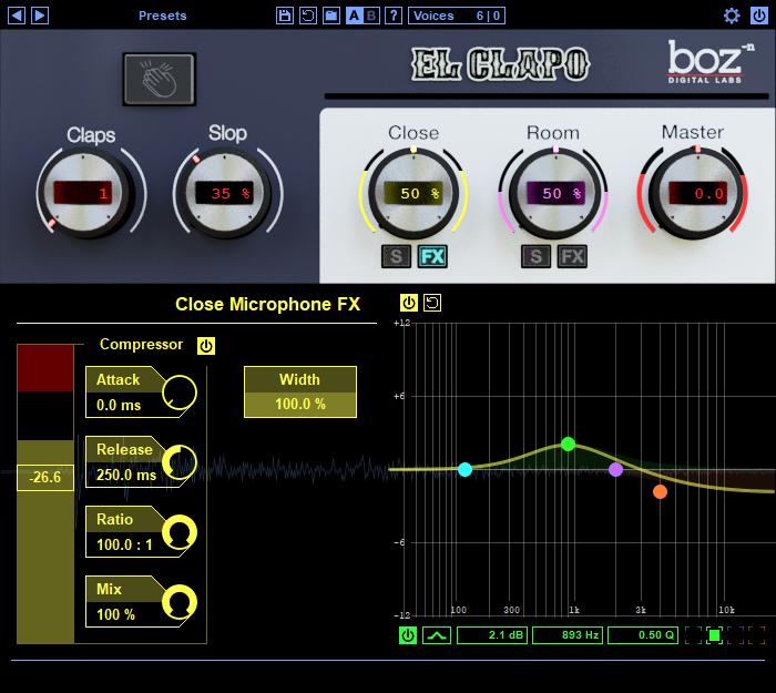 Boz digital labs El Clapo